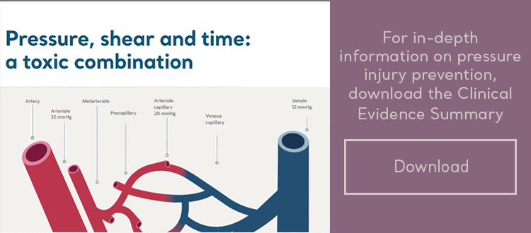 Download the Clinical Evidence Summary