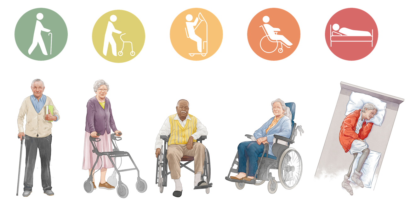 arjo-mobility-gallery-with-icons (1)