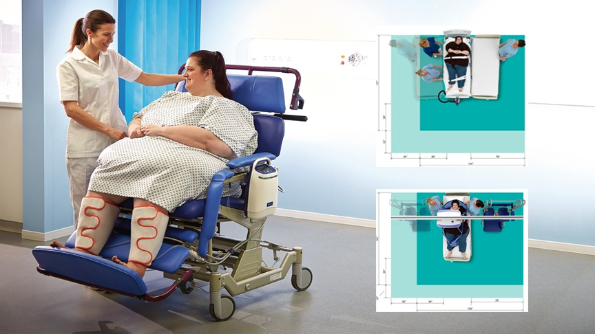 Is your healthcare facility designed to cope with plus size patients?